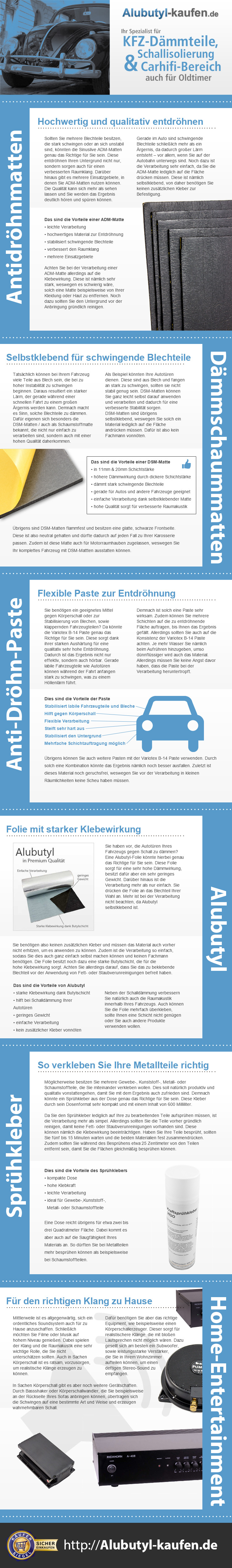 Infografik - Produktsortiment